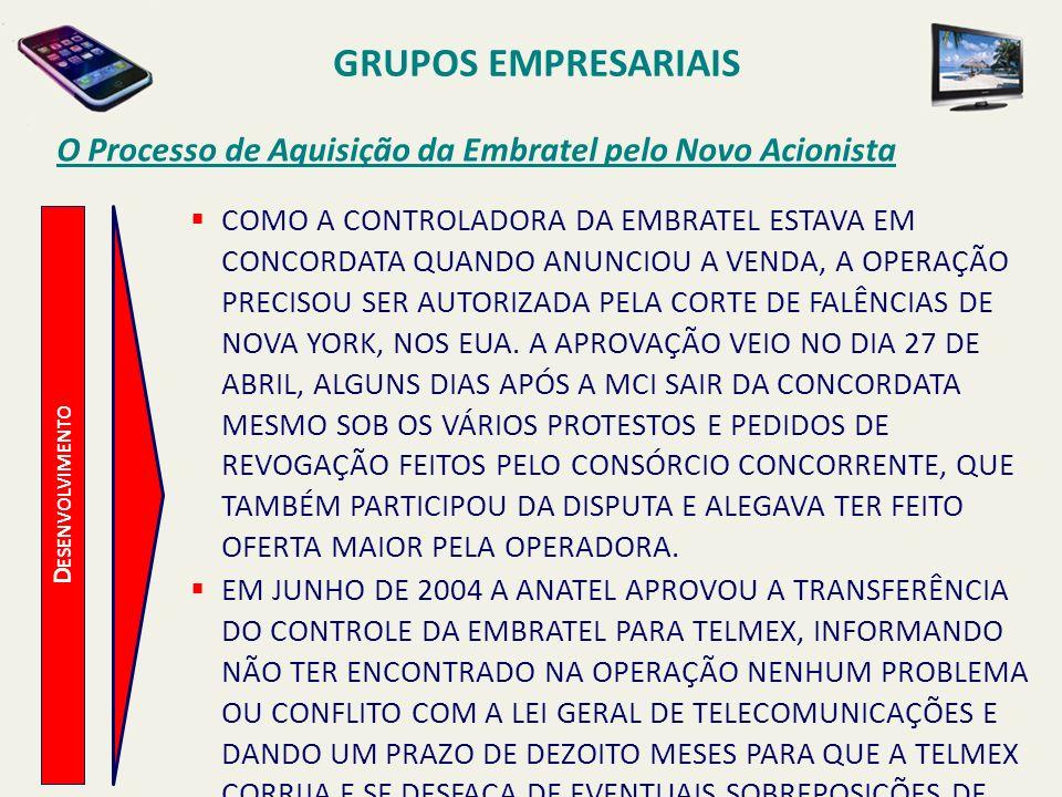 D ESENVOLVIMENTO O Processo de Aquisição da Embratel pelo Novo Acionista OS RESULTADOS CONSOLIDADOS DE 2004 SÃO APRESENTADOS A SEGUIR.