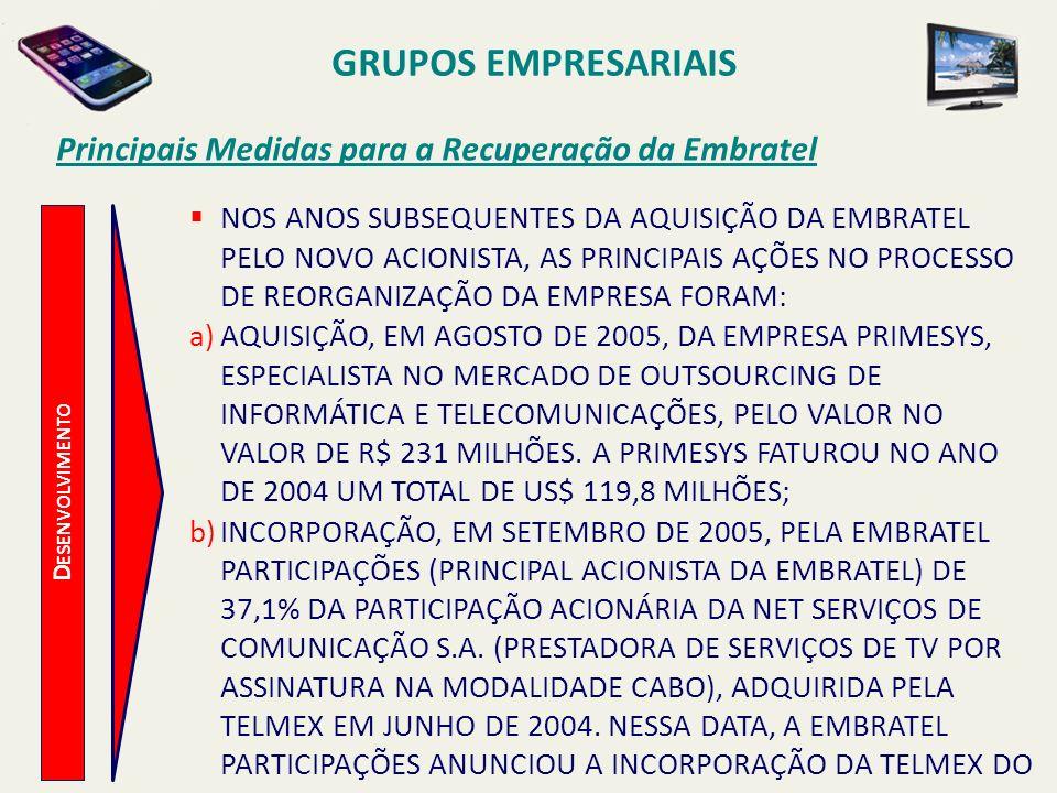 D ESENVOLVIMENTO Principais Medidas para a Recuperação da Embratel c)REESTRUTURAÇÃO, NO PRIMEIRO TRIMESTRE DE 2005, DA ÁREA DE MARKETING DO MERCADO CORPORATIVO DA EMPRESA COM O DESLOCAMENTO DE SUA ESTRUTURA DA CIDADE DO RIO DE JANEIRO PARA SÃO PAULO, PRINCIPAL POLO DE DESENVOLVIMENTO DO BRASIL; d)INÍCIO, AO LONGO DE 2006, DA PRESTAÇÃO DO SERVIÇO DE TELEFONIA VOIP (VOICE OVER INTERNET PROTOCOL) ATRAVÉS DO NET FONE VIA EMBRATEL, PELO PACOTE DE SERVIÇOS TRIPLE-PLAY (VOZ, DADOS E TV POR ASSINATURA) VIA REDE DE CABOS DA NET; e)APRESENTAÇÃO PELA TELMEX, EM MAIO DE 2006, DE OFERTA PÚBLICA PARA A AQUISIÇÃO DE TODAS AS AÇÕES ORDINÁRIAS E PREFERENCIAIS DA EMBRATEL PARTICIPAÇÕES EM CIRCULAÇÃO NO MERCADO COM A FINALIDADE DE CANCELAR O SEU REGISTRO COMO COMPANHIA ABERTA; f)PRIORIZAÇÃO DE INVESTIMENTOS PARA A VIABILIZAÇÃO DO AUMENTO DA OFERTA DOS SERVIÇOS DE COMUNICAÇÃO DE DADOS CORPORATIVO EM TODO O BRASIL; GRUPOS EMPRESARIAIS
