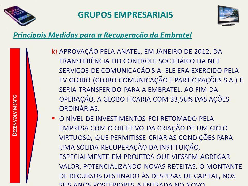 D ESENVOLVIMENTO Principais Medidas para a Recuperação da Embratel GRUPOS EMPRESARIAIS R$