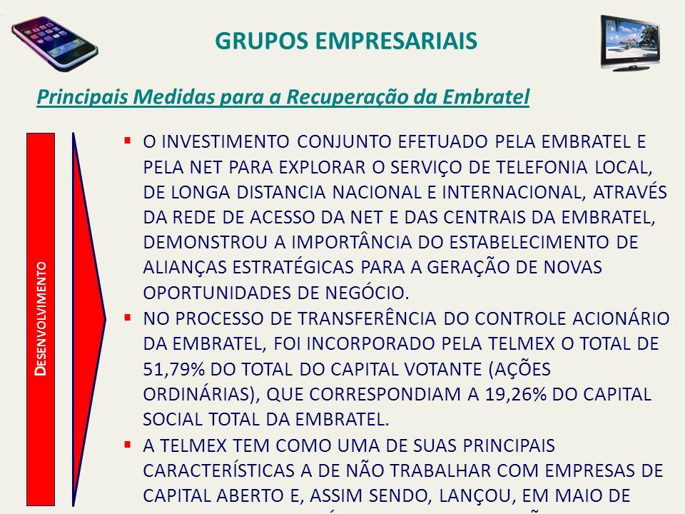 D ESENVOLVIMENTO Principais Medidas para a Recuperação da Embratel A COMPOSIÇÃO ACIONÁRIA DA EMBRATEL PARTICIPAÇÕES APÓS A OFERTA PÚBLICA FICOU DA SEGUINTE MANEIRA: APESAR DOS VALORES ANTERIORES, A ANATEL DECIDIU, EM ABRIL DE 2008 QUE A EMBRAPAR, HOLDING QUE CONTROLA A EMPRESA BRASILEIRA DE TELECOMUNICAÇÕES S.A.