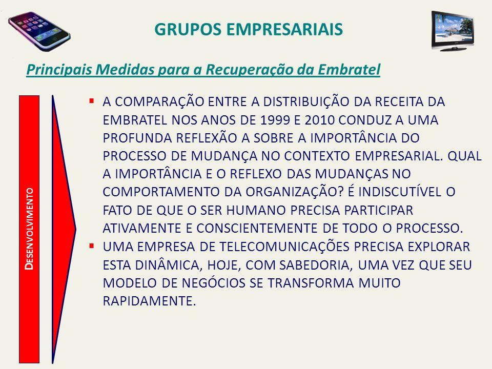 D ESENVOLVIMENTO Principais Medidas para a Recuperação da Embratel A TABELA ABAIXO ESTABELECE UM COMPARATIVO ENTRE AS RECEITAS AUFERIDAS PELA EMBRATEL NOS ANOS DE 1999 E 2010 COM O OBJETIVO DE FACILITAR A AVALIAÇÃO DO NÍVEL DE TRANSFORMAÇÃO IMPOSTO À EMPRESA PARA MANTÊ-LA ATUALIZADA E EM PERFEITA SINTONIA COM AS NOVAS TECNOLOGIAS DISPONIBILIZADAS E AS DEMANDAS PROVENIENTES DO MERCADO.