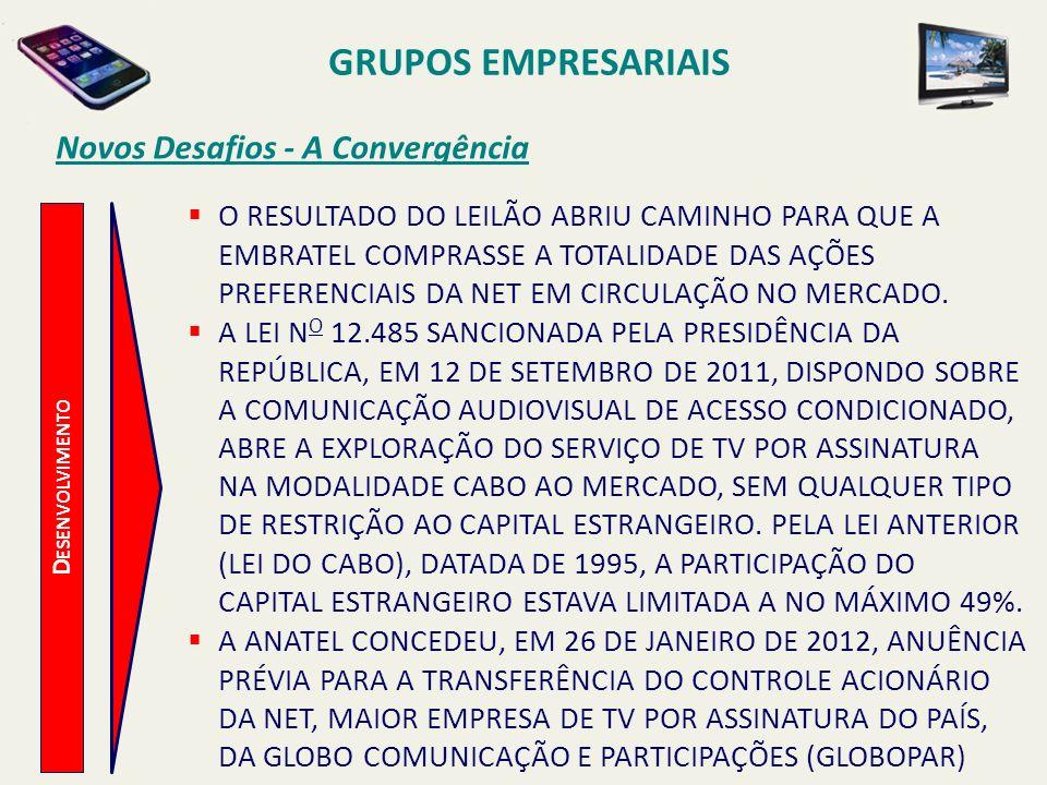 D ESENVOLVIMENTO Novos Desafios - A Convergência A EMBRATEL ADQUIRIU, EM 16 DE FEVEREIRO DE 2012, UM TOTAL DE 5,5% DO CAPITAL VOTANTE DA GB EMPREENDIMENTO E PARTICIPAÇÕES.