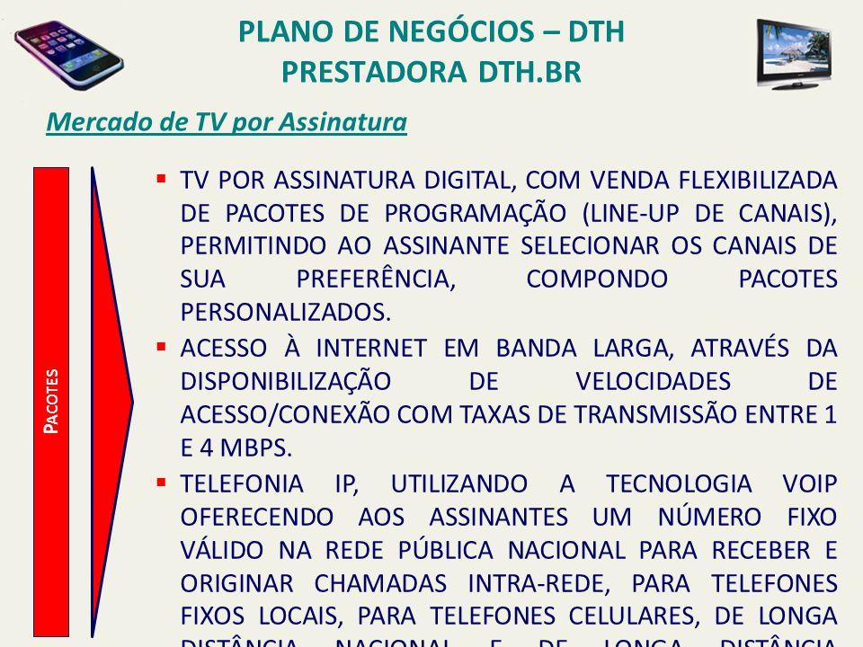 PLANO DE NEGÓCIOS – DTH PRESTADORA DTH.BR Mercado de TV por Assinatura C RESCIMENTO O MERCADO DE TV POR ASSINATURA BRASILEIRO TEVE INICIALMENTE (ANOS 90) UM COMPORTAMENTO BASTANTE INTERESSANTE.