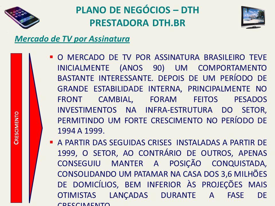 PLANO DE NEGÓCIOS – DTH PRESTADORA DTH.BR Mercado de TV por Assinatura T OTAL DE 7500 X 10 3 A CESSOS DE TV POR A SSINATURA – 2009