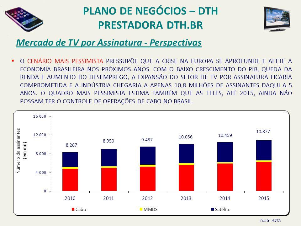 PLANO DE NEGÓCIOS – DTH PRESTADORA DTH.BR Mercado de TV por Assinatura - Perspectivas O CENÁRIO OTIMISTA TRAZ TRÊS PREMISSAS IMPORTANTES: A PRIMEIRA É A SUPERAÇÃO DA RECENTE CRISE EUROPÉIA E A MANUTENÇÃO DO CRESCIMENTO DO PIB BRASILEIRO EM CERCA DE 5% AO ANO; A SEGUNDA REFERE-SE AO PNBL (PLANO NACIONAL DE BANDA LARGA), RECENTEMENTE ANUNCIANDO PELO GOVERNO E QUE AUMENTARÁ A OFERTA DA REDE QUE PODERÁ SER ALUGADA PELAS OPERADORAS DE TV PAGA; E A TERCEIRA PREMISSA É O SUCESSO DAS NOVAS OUTORGAS QUE SERÃO DISPONIBILIZADAS PELA ANATEL PARA OPERAÇÕES DE CABO.