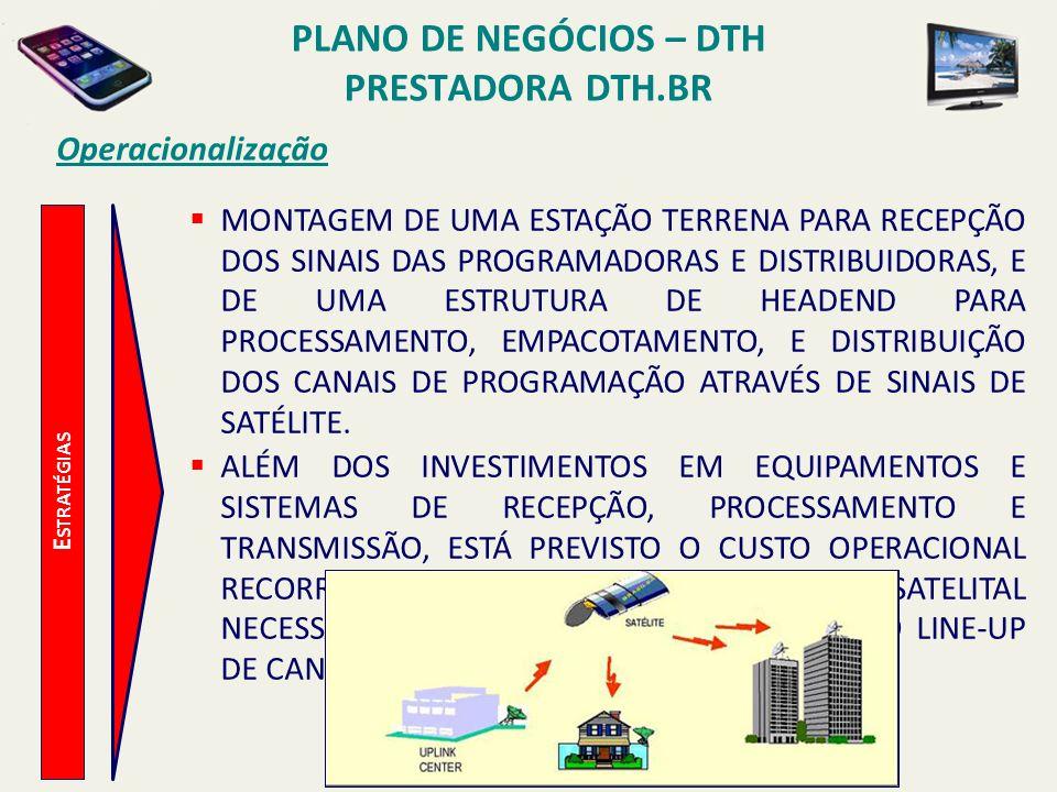 PLANO DE NEGÓCIOS – DTH PRESTADORA DTH.BR Operacionalização E STRATÉGIAS PARA O SERVIÇO DE ACESSO À INTERNET EM BANDA LARGA, E DE TELEFONIA IP, PREVÊ O LANÇAMENTO DE REDES BASEADAS NO PADRÃO IEEE 802.16E – WIMAX – NAS PRINCIPAIS REGIÕES METROPOLITANAS, COMPLEMENTANDO A OFERTA DO SERVIÇO DE TV POR ASS.