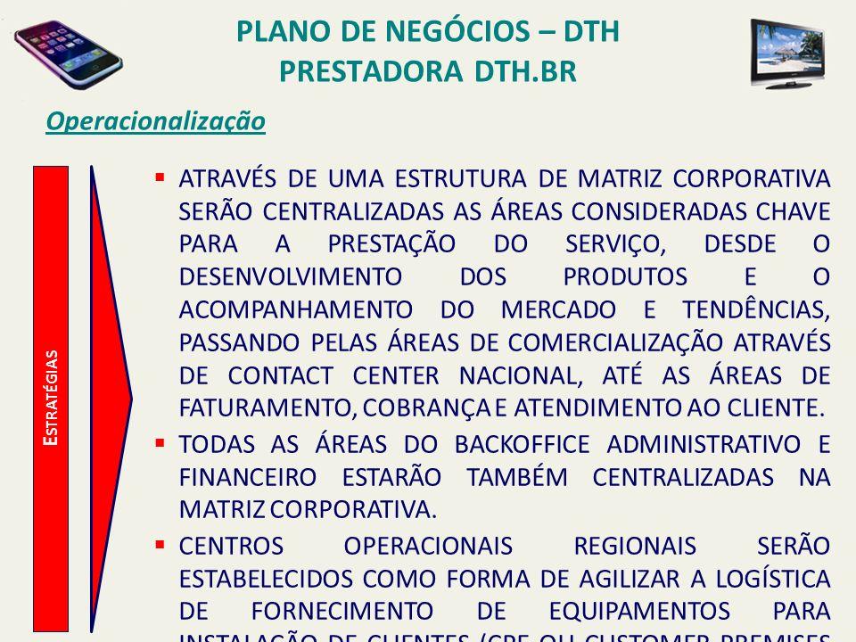 PLANO DE NEGÓCIOS – DTH PRESTADORA DTH.BR Operacionalização E STRATÉGIAS
