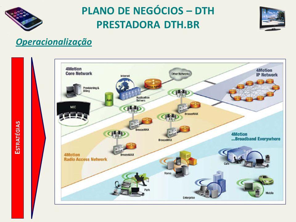 PLANO DE NEGÓCIOS – DTH PRESTADORA DTH.BR Fluxo de Prestação do Serviço