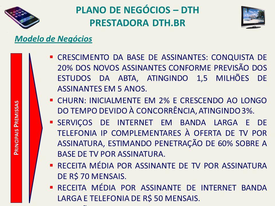 PLANO DE NEGÓCIOS – DTH PRESTADORA DTH.BR Modelo de Negócios P RINCIPAIS P REMISSAS DEDUÇÕES DA RECEITA DE TV POR ASSINATURA (IMPOSTOS): ICMS (10% PARA TV POR ASSINATURA CONFORME CONVÊNIO 115), PIS (0,65%), COFINS (3%), FECOP (2%), FUST (1%) E FUNTEL (0,5%).