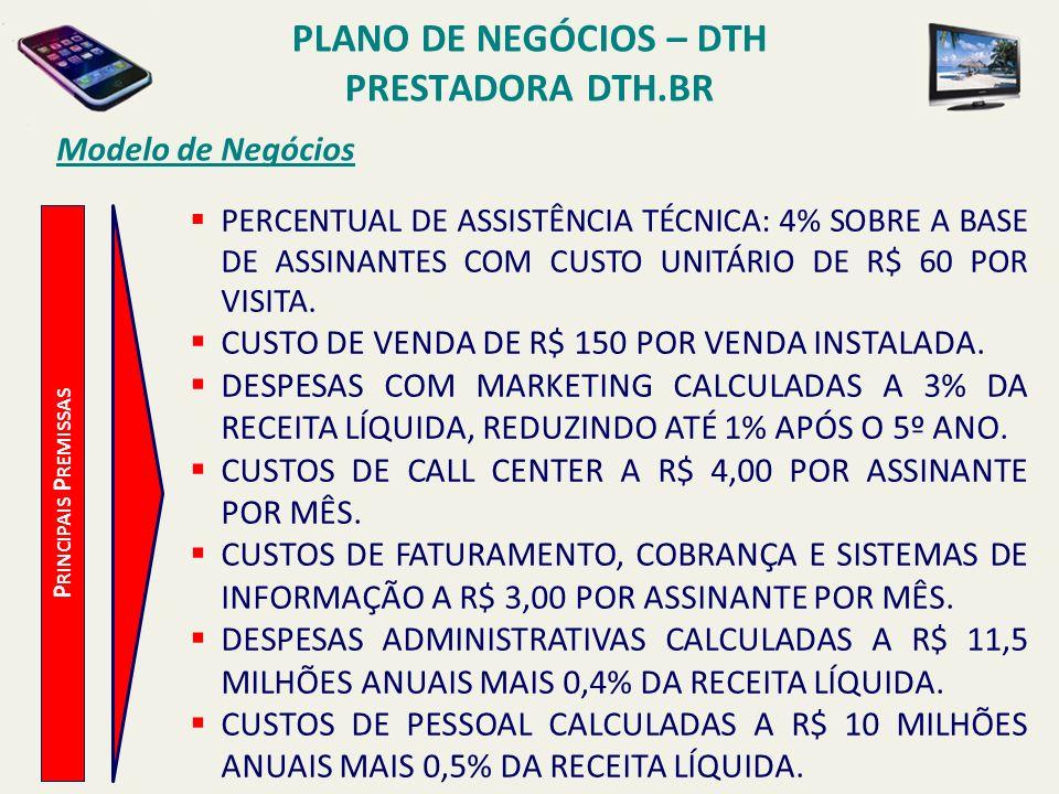 PLANO DE NEGÓCIOS – DTH PRESTADORA DTH.BR Modelo de Negócios P RINCIPAIS P REMISSAS ALUGUEL DE SITES PARA O SERVIÇO DE INTERNET A R$ 3.000 POR SITE POR MÊS, SENDO QUE CADA SITE ATENDE A 600 ASSINANTES DO SERVIÇO DE INTERNET BANDA LARGA.