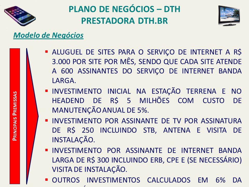PLANO DE NEGÓCIOS – DTH PRESTADORA DTH.BR Economia e Finanças I NDICADORES EBITDA POSITIVO NO 2º ANO DE OPERAÇÃO.