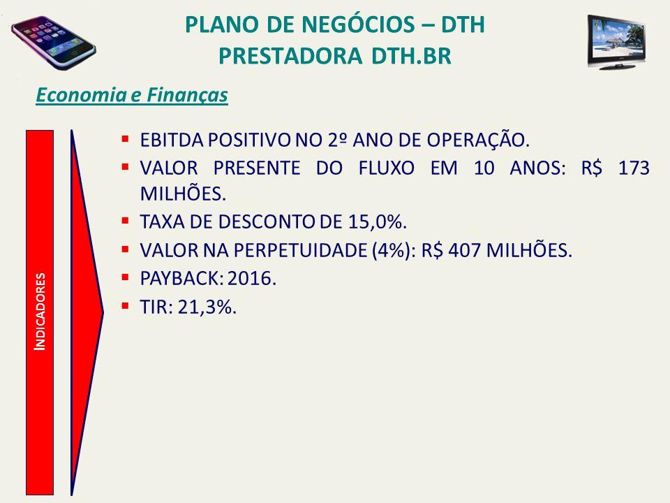 PLANO DE NEGÓCIOS – DTH PRESTADORA DTH.BR Resumo do Business Plan