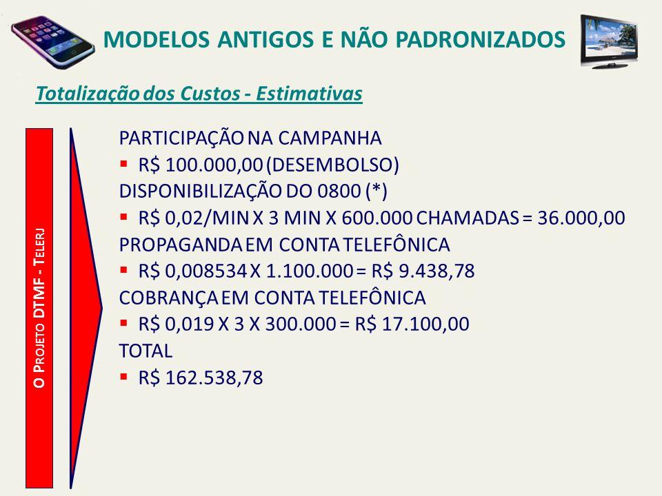 MODELOS ANTIGOS E NÃO PADRONIZADOS Acompanhamento de Vendas TOTAL DE 18.521 APARELHOS NOS 6 MESES INICIAIS