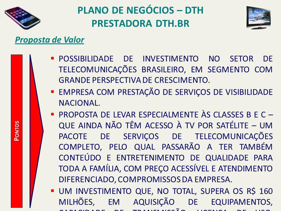 PLANO DE NEGÓCIOS – DTH PRESTADORA DTH.BR Proposta de Valor P ONTOS OFERTA DE SERVIÇOS ALINHADA À TENDÊNCIA MUNDIAL DE OFERTA DE SERVIÇOS DE TELECOMUNICAÇÕES, COM PACOTES CONVERGENTES DE SERVIÇOS DE INTERNET BANDA LARGA, TELEFONIA E TV POR ASSINATURA, PERMITINDO AO CONSUMIDOR TER A SUA DISPOSIÇÃO TODOS OS PRODUTOS DA DTH.BR ADEQUADOS AO SEU PERFIL DE USO.