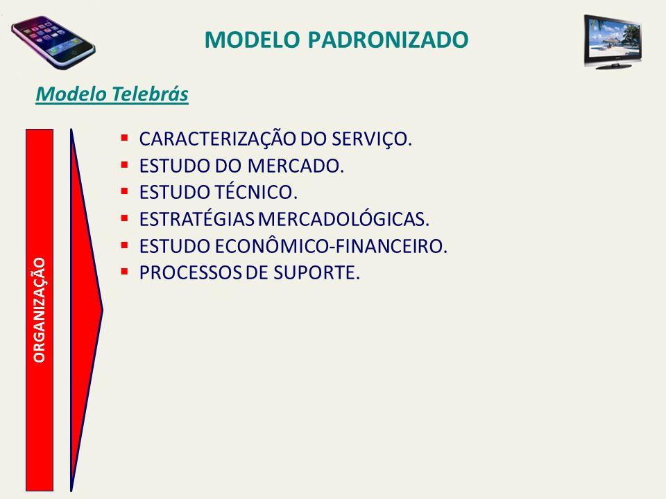 MODELO PADRONIZADO Projeto TP a Cartão de Crédito CARACTERIZAÇÃO DO NEGÓCIO NOME DO NEGÓCIO COMERCIAL: TELEFONE PÚBLICO A CARTÃO DE CRÉDITO.