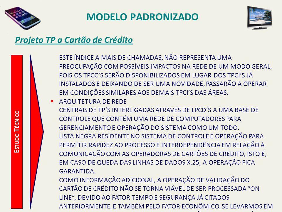 MODELO PADRONIZADO Modelo Telebrás PROCESSADORES CTP REDE DE SUPORTE E GERÊNCIA TPS CARTÃO DE CRÉDITO LP D ADOS P ROCESSAMENTO L ISTA N EGRA R ELATÓRIOS LP D ADOS ( DEDICADA ) A DMINISTRADORAS V ISA M ASTERCARD S OLLO D INERS A MEX RENPAC S ERVIDOR DE A RQUIVOS MÓDULO DE TRANSAÇÕES FINANCEIRAS PROCESSADORES CTP