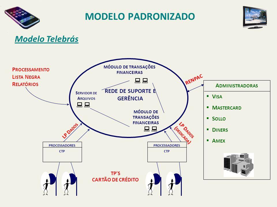 MODELO PADRONIZADO Projeto TP a Cartão de Crédito E STRATÉGIAS M ERCADOLÓGICAS PREÇOS POR TRATAR-SE DE UM SERVIÇO DIFERENCIADO, FOI UTILIZADA A TABELA DE TARIFAS DE LIGAÇÕES CLASSE ESPECIAL INTERURBANA PARA LIGAÇÕES LOCAIS E DDD E A TABELA DE LIGAÇÕES ATRAVÉS DE OPERADORA, PARA LIGAÇÕES DDI.