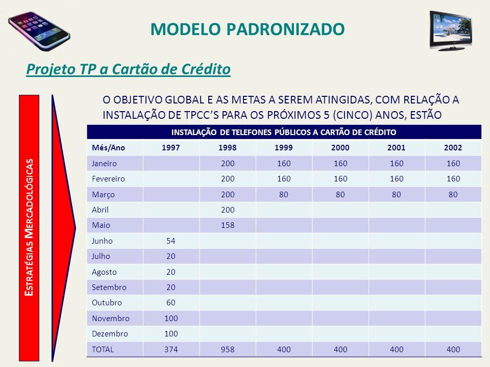 MODELO PADRONIZADO Projeto TP a Cartão de Crédito E STRATÉGIAS M ERCADOLÓGICAS PLANO DE COMUNICAÇÃO COM O MERCADO O PLANO DE COMUNICAÇÃO MERCADOLÓGICO PREVÊ QUE A IMPRENSA, DE MANEIRA ANÁLOGA AO JÁ EFETUADO NA ÉPOCA DE SEU LANÇAMENTO EM 1996, POSSA DAR A COBERTURA E DIVULGAÇÃO NECESSÁRIA, ESCLARECENDO PRINCIPALMENTE QUANTO AOS PREÇOS PRATICADOS E EVITANDO CUSTOS DE PUBLICIDADE.