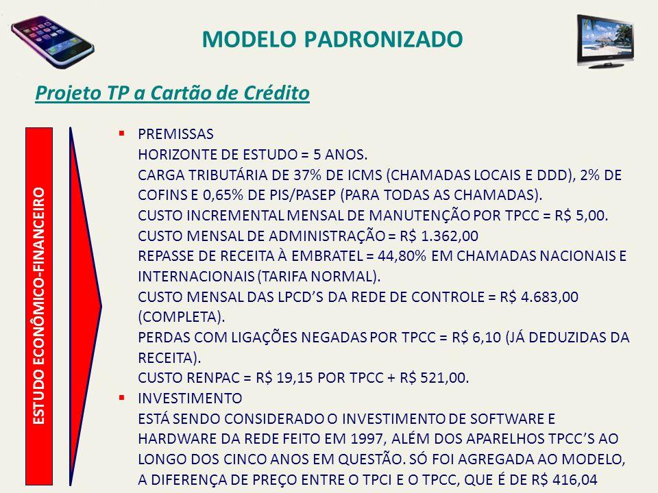 MODELO PADRONIZADO Projeto TP a Cartão de Crédito ESTUDO ECONÔMICO-FINANCEIRO VALOR DO INVESTIMENTO OS VALORES DE INVESTIMENTO NO PROJETO, COMO UM TODO, SERÃO: ANOPLATAFORMA TPCCAPARELHO TPCCTOTAL 1997R$ 1.093.809,00R$ 155.598,96R$ 398.566,32 1998R$ 398.566,32 1999R$ 166.416,00 2000R$ 166.416,00 2001R$ 166.416,00 2002R$ 166.416,00