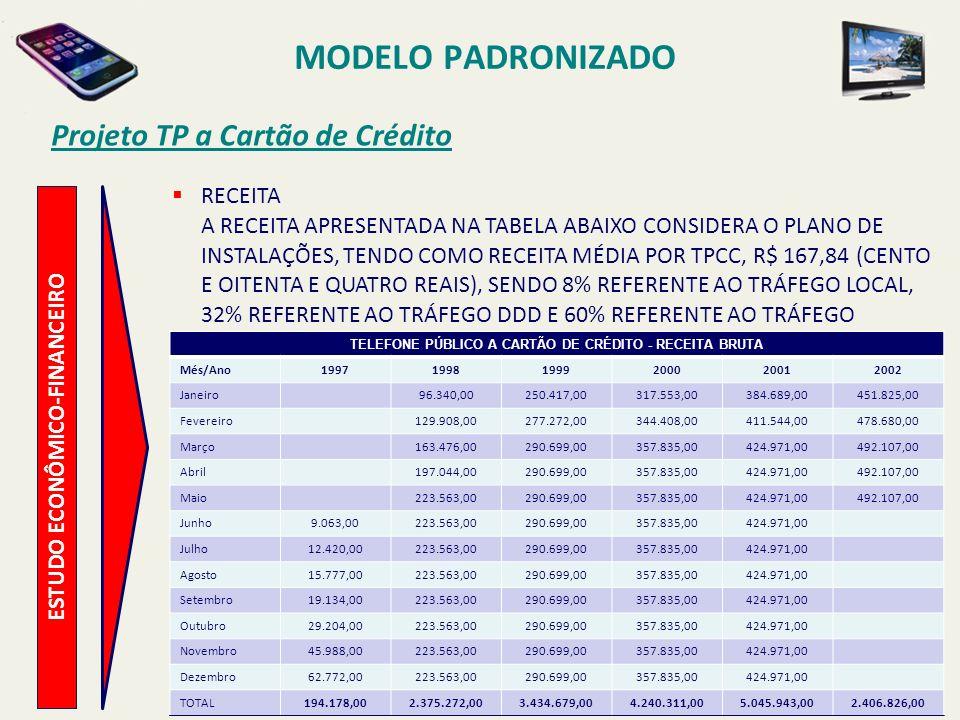 MODELO PADRONIZADO Projeto TP a Cartão de Crédito ESTUDO ECONÔMICO-FINANCEIRO RENTABILIDADE CONFORME ESTUDOS DETALHADOS NO ITEM ANTERIOR, O SERVIÇO APRESENTA PARA OS 5 ANOS DE PROJETO UMA TIR DE 20,16% AO ANO OU 1,68% AO MÊS, DEMONSTRANDO CONSEQUENTEMENTE A VIABILIDADE ECONÔMICA DO PROJETO.
