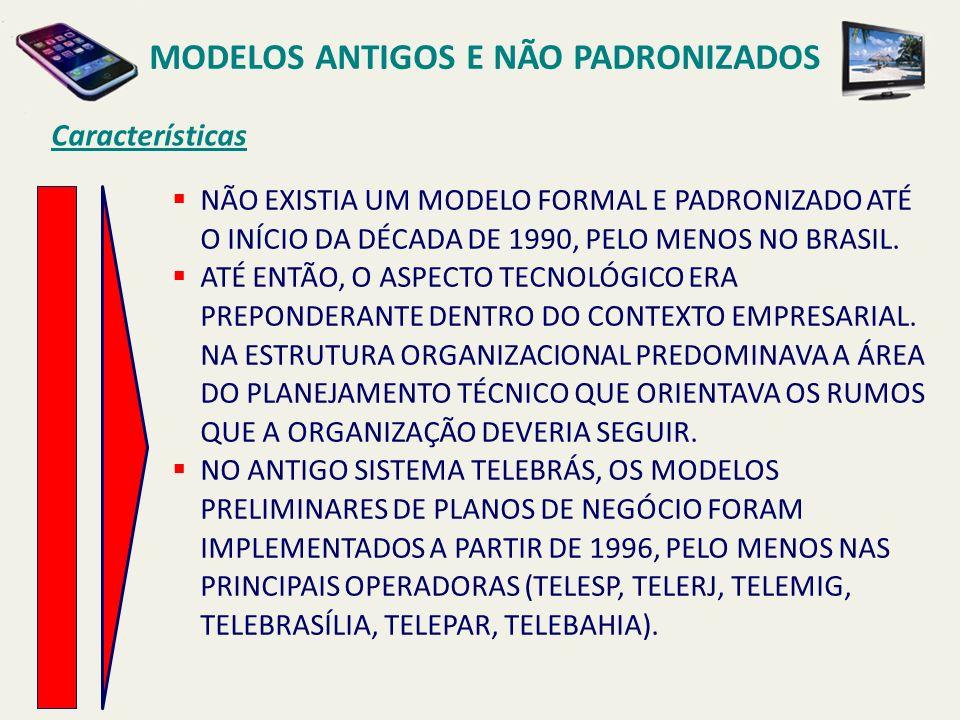 Agenda DESENVOLVIMENTO DE P&S COM FOCO EM PLANOS DE NEGÓCIO PARTE I – DEFINIÇÃO PARTE II – MODELOS ANTIGOS E NÃO PADRONIZADOS PARTE III – MODELO PADRONIZADO PARTE IV – PROCESSO DE DESENVOLVIMENTO DE P&S PARTE V – GRUPOS DE DESENVOLVIMENTO E ESTRATÉGIAS PARA SELEÇÃO DE PROJETOS PARTE VI – MODELOS RECENTES E FUNDAMENTOS PARTE VII – RECOMENDAÇÕES PARTE VIII – PLANO DE NEGÓCIOS – SERVIÇO LOCAL PARTE IX – GRUPOS EMPRESARIAIS – O ESTUDO DE CASO EMBRATEL PARTE X – PLANO DE NEGÓCIOS – DTH