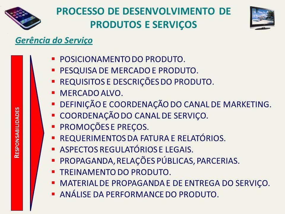 Gerência de Desenvolvimento do Serviço R ESPONSABILIDADES COORDENAÇÃO DO PROJETO: SISTEMAS (SOLICITAÇÃO DE SERVIÇOS, GERÊNCIA DE ATIVAÇÃO, TARIFAÇÃO, APROVISIONAMENTO).