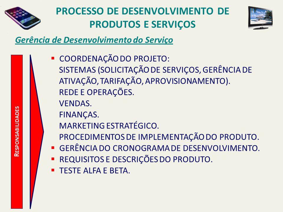 Gerência de Suporte R ESPONSABILIDADES PRODUÇÃO E COMUNICAÇÃO DO GUIA DE VENDAS.