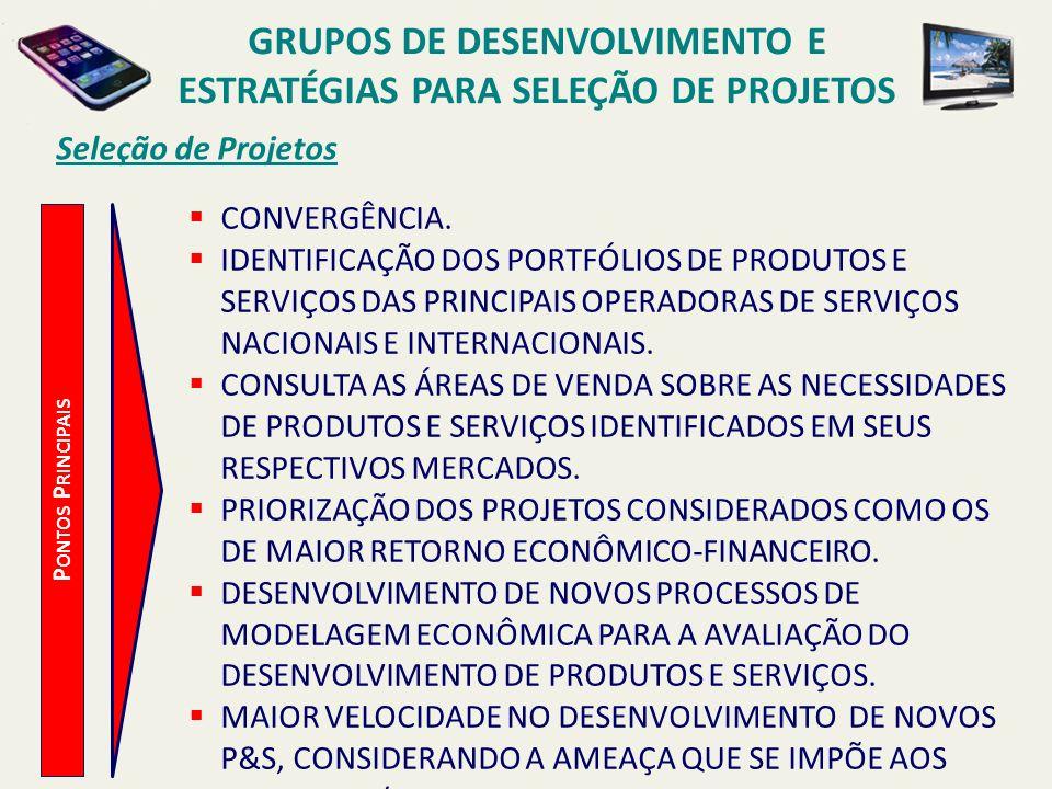 Seleção de Projetos GRUPOS DE DESENVOLVIMENTO E ESTRATÉGIAS PARA SELEÇÃO DE PROJETOS ALTABAIXA ALTA BAIXA TAXA DE CRESCIMENTO (USO DE CAIXA) ESTRELA FLUXO DE CAIXA MODERADO VACA LEITEIRA FLUXO DE CAIXA POSITIVO ABACAXI FLUXO DE CAIXA MODERADO OPORTUNIDADES FLUXO DE CAIXA NEGATIVO