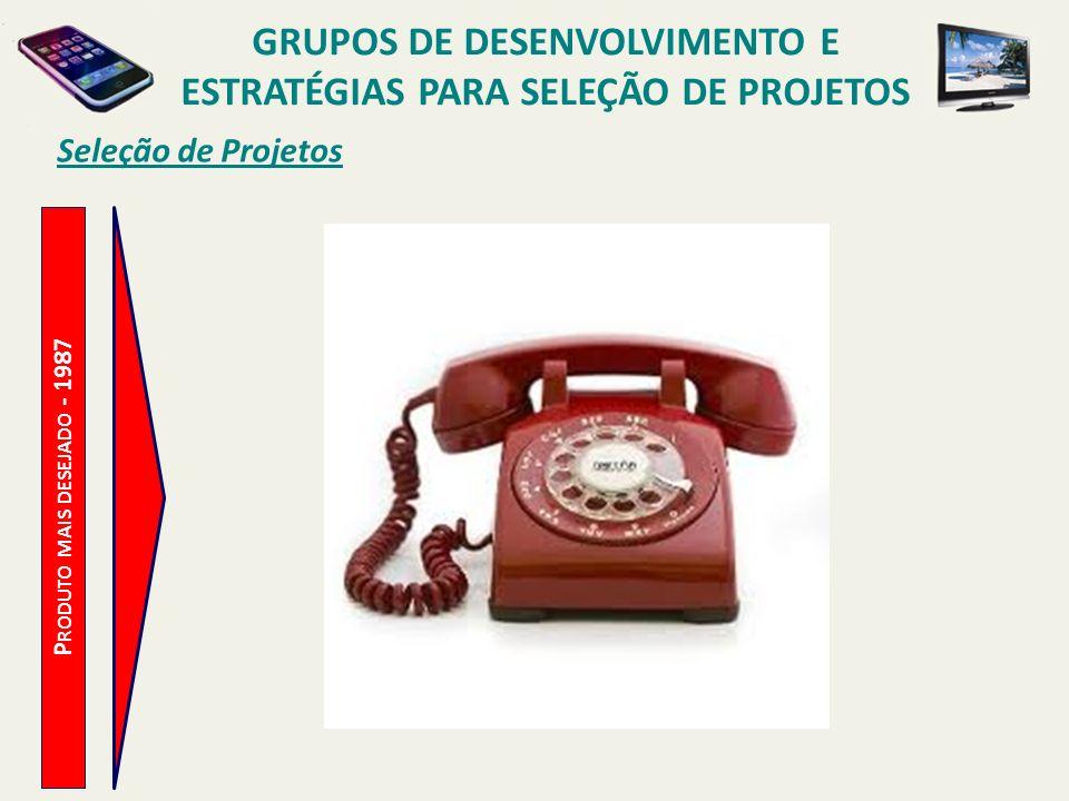 Seleção de Projetos P RODUTO MAIS DESEJADO - 2011 GRUPOS DE DESENVOLVIMENTO E ESTRATÉGIAS PARA SELEÇÃO DE PROJETOS