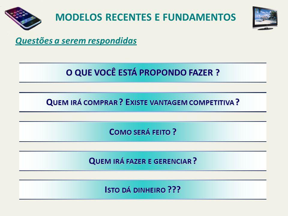 Proposta MODELOS RECENTES E FUNDAMENTOS P RODUTO / S ERVIÇO P ROPOSTA DE VALOR P OSICIONAMENTO NA CADEIA DE VALOR