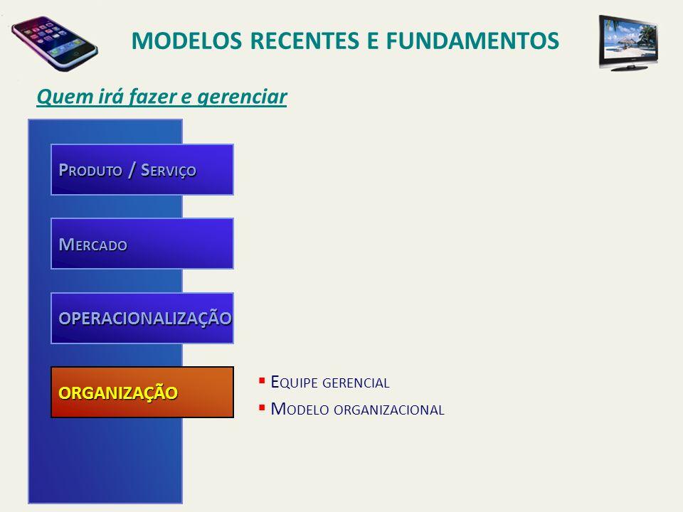 Isto dá dinheiro MODELOS RECENTES E FUNDAMENTOS P RODUTO / S ERVIÇO M ERCADO OPERACIONALIZAÇÃO ORGANIZAÇÃO F INANÇAS B ALANÇO, P&L, F LUXO DE C AIXA KPI S (IRR, VPL, PAYBACK ) N ECESSIDADE DE FINANCIAMENTO