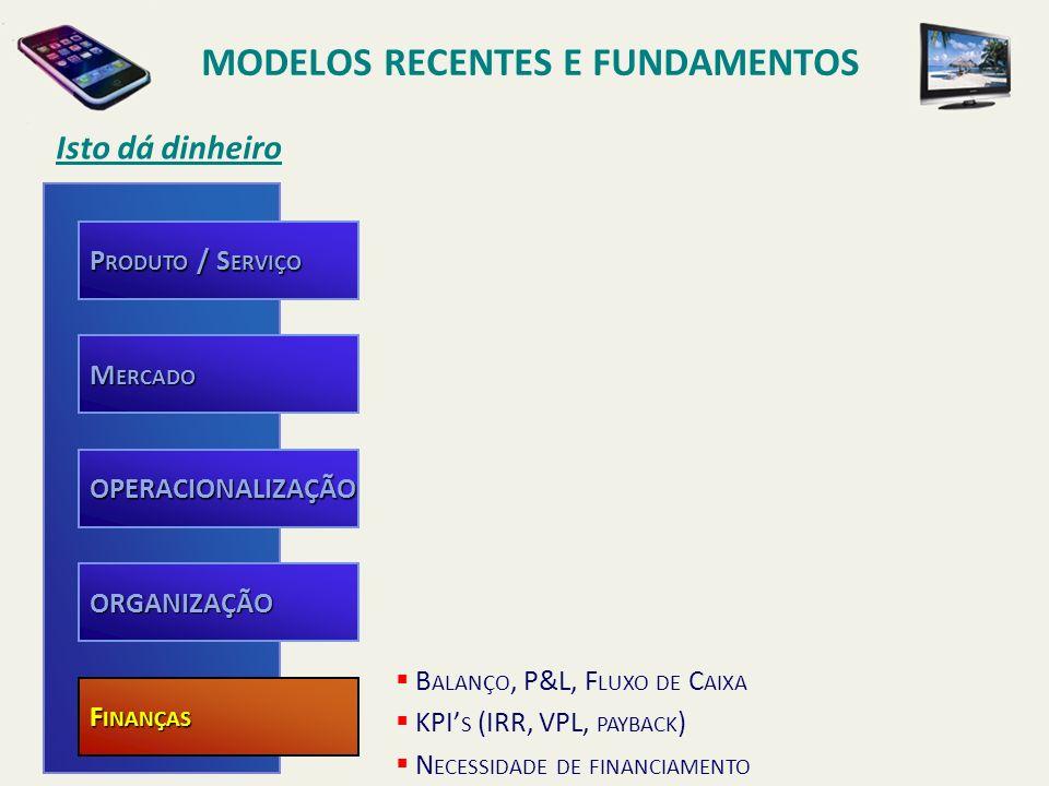 BP – Os Cinco Pilares MODELOS RECENTES E FUNDAMENTOS F INANÇAS B ALANÇO, P&L, F LUXO DE C AIXA KPI S (IRR, VPL, PAYBACK ) N ECESSIDADE DE FINANCIAMENTO ORGANIZAÇÃO E QUIPE GERENCIAL M ODELO ORGANIZACIONAL TECNOLOGIA PROCESSOS DE PRODUÇÃO E DISTRIBUIÇÃO RELAÇÃO COM FORNECEDORES E DISTRIBUIDORES OPERACIONALIZAÇÃO ESTRUTURA COMPETIÇÃO ESTRATÉGIA DE ATUAÇÃO POTENCIAL DE MERCADO M ERCADO P RODUTO / S ERVIÇO P ROPOSTA DE VALOR P OSICIONAMENTO NA CADEIA DE VALOR