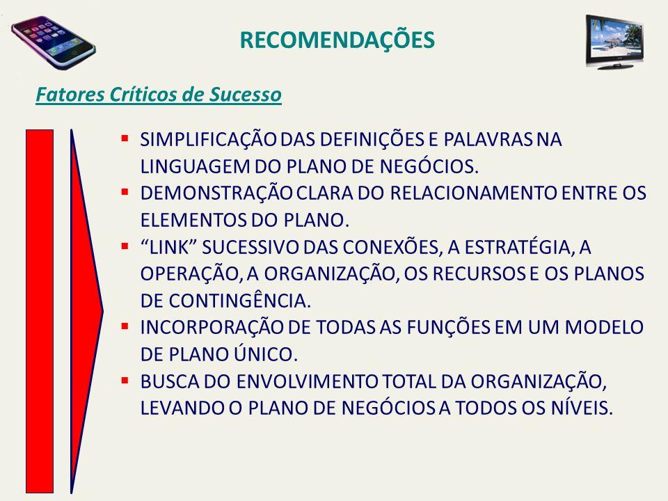 Modelos PORQUE MUITOS NÃO FUNCIONAM AUSÊNCIA DE ABORDAGEM DE PONTOS-CHAVE (REPETEM FÓRMULAS TRADICIONAIS).