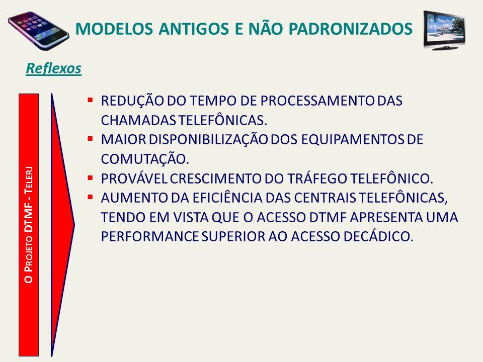 MODELOS ANTIGOS E NÃO PADRONIZADOS Comunicação Mercadológica O P ROJETO DTMF - T ELERJ DIVULGAR A FACILIDADE DO DTMF AO MERCADO, COMO PARTE DO PROJETO DE MODERNIZAÇÃO DA PLANTA TELERJ.