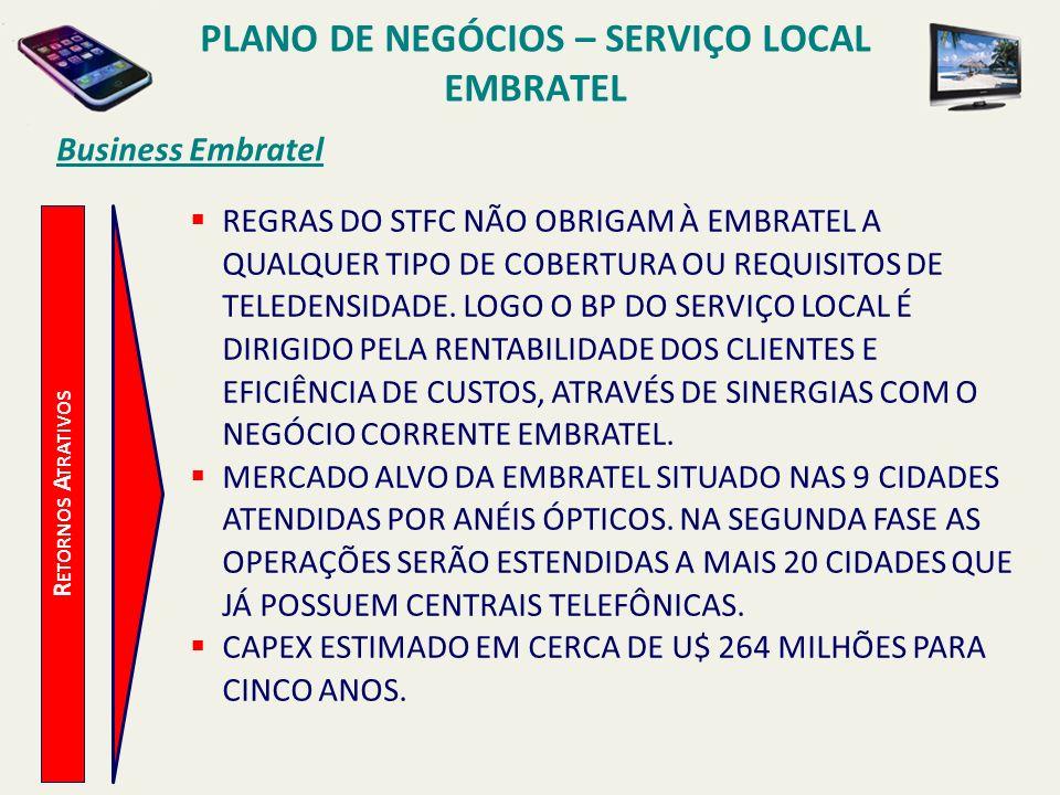 Business Embratel S UMÁRIO F INANCEIRO RECEITAS ESPERADAS DE U$ 25,5 MILHÕES EM 2002 E U$ 505 MILHÕES EM 2007.