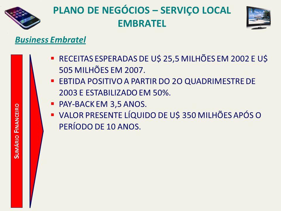 Business Embratel O UTROS P ONTOS QUESTÕES CHAVES LEVANTAMENTO DO MERCADO ALVO NAS 20 CIDADES ADICIONAIS COM RETORNO ATRATIVO.
