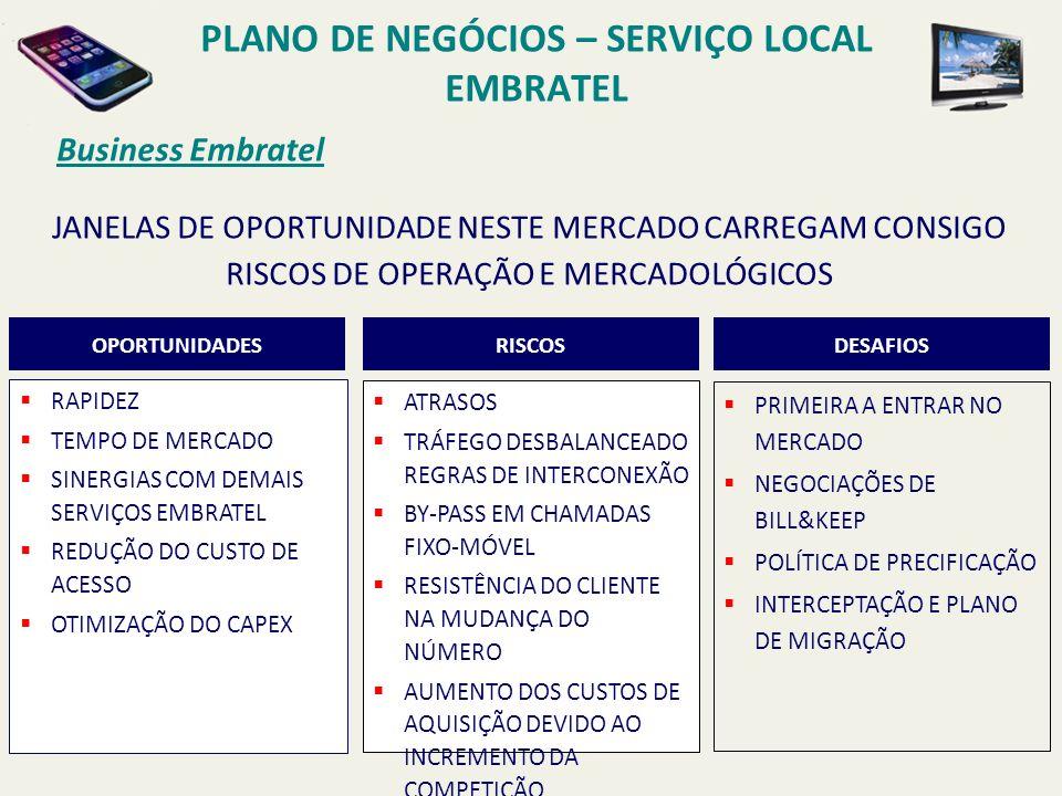 Business Embratel PLANO DE NEGÓCIOS – SERVIÇO LOCAL EMBRATEL NOVAS REGRAS BENEFICIAM O POSICIONAMENTO DA EMBRATEL COMO UM PROVEDOR NACIONAL DE LOCAL E LD CONCESSÃO EXISTENTE EM UMA REGIÃO EXTENSÃO PARA OUTRAS REGIÕES NÃO É SUJEITA A OBRIGAÇÕES LICENÇA NA REGIÃO ATUAL É SUJEITA APENAS À OBRIGAÇÃO DE USO EXTENSÕES PARA OUTRAS REGIÕES SUJEITAS A OBRIGAÇÕES DE TELE- DENSIDADE LOCAL E COBERTURA CONCESSÃO NACIONAL CORRENTE - USO OBRIGAÇÕES PARA LICENÇA L OCAL I NTRA - REGIONAL LD I NTER - REGIONAL LD I NTERNACIONAL LD L OCAL I NCUMBENTS T ELEMAR R1 B R T ELECOM R2 T ELEFONICA R3 E MBRATEL N ACIONAL LD I NCUMBENT
