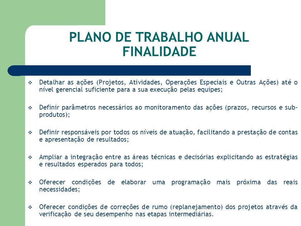PLANO DE TRABALHO ANUAL FINALIDADE Detalhar as ações (Projetos, Atividades, Operações Especiais e Outras Ações) até o nível gerencial suficiente para