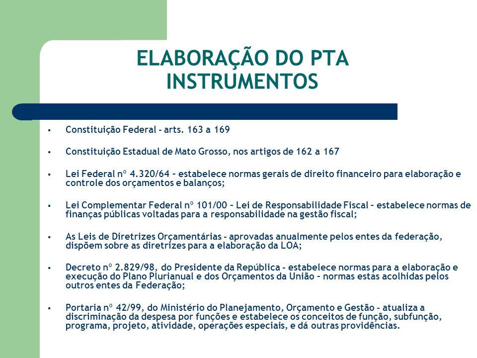 ELABORAÇÃO DO PTA INSTRUMENTOS Constituição Federal - arts. 163 a 169 Constituição Estadual de Mato Grosso, nos artigos de 162 a 167 Lei Federal nº 4.