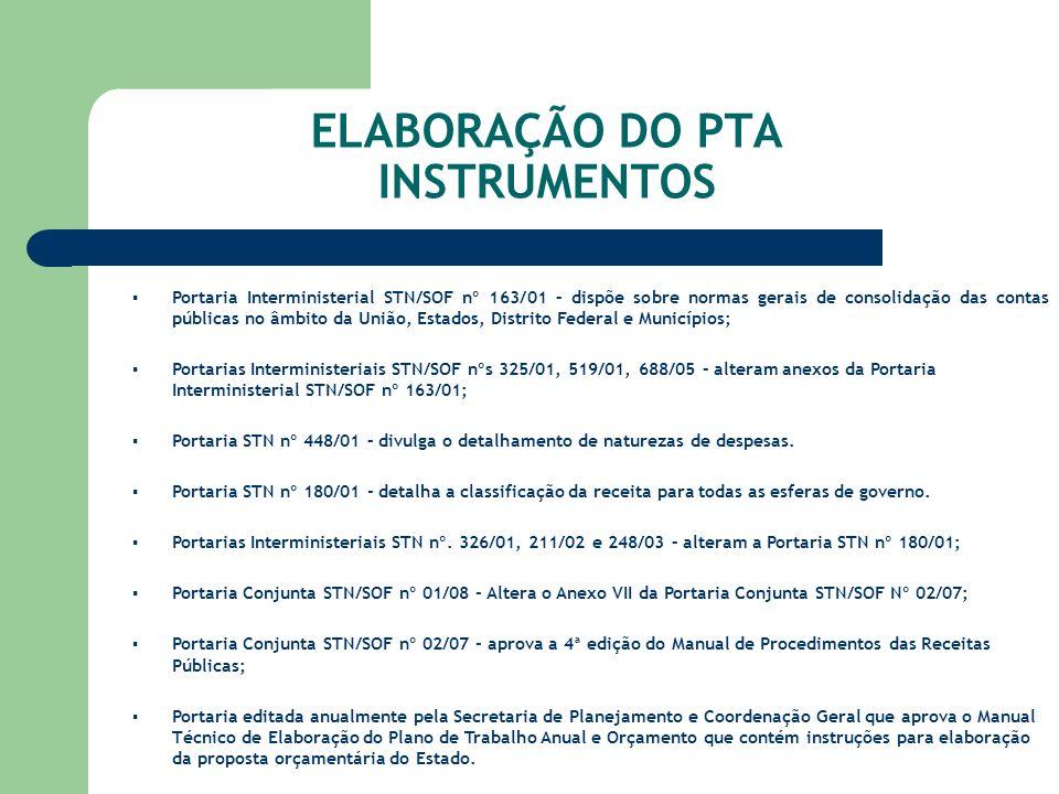 ELABORAÇÃO DO PTA INSTRUMENTOS Portaria Interministerial STN/SOF nº 163/01 – dispõe sobre normas gerais de consolidação das contas públicas no âmbito