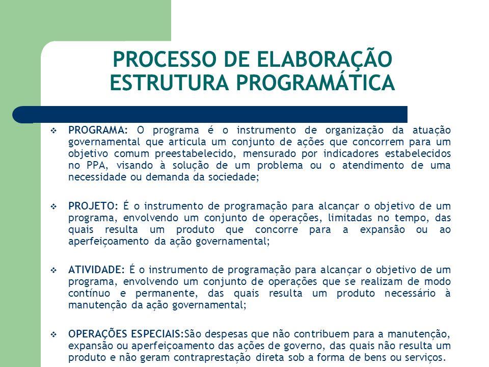 PROCESSO DE ELABORAÇÃO ESTRUTURA PROGRAMÁTICA PROGRAMA: O programa é o instrumento de organização da atuação governamental que articula um conjunto de