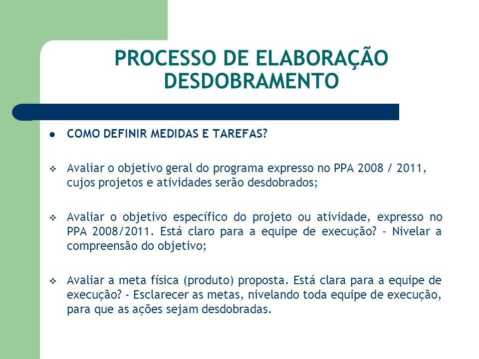 PROCESSO DE ELABORAÇÃO DESDOBRAMENTO COMO DEFINIR MEDIDAS E TAREFAS? Avaliar o objetivo geral do programa expresso no PPA 2008 / 2011, cujos projetos