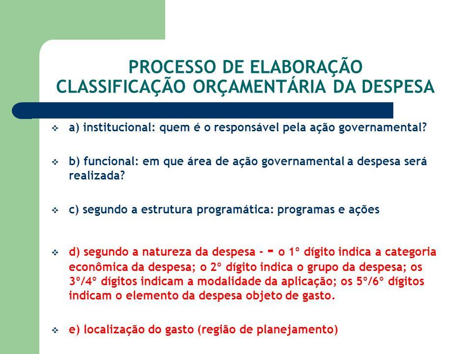 PROCESSO DE ELABORAÇÃO CLASSIFICAÇÃO ORÇAMENTÁRIA DA DESPESA a) institucional: quem é o responsável pela ação governamental? b) funcional: em que área