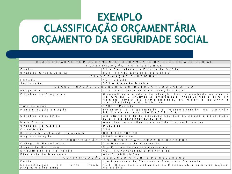 EXEMPLO CLASSIFICAÇÃO ORÇAMENTÁRIA ORÇAMENTO DA SEGURIDADE SOCIAL