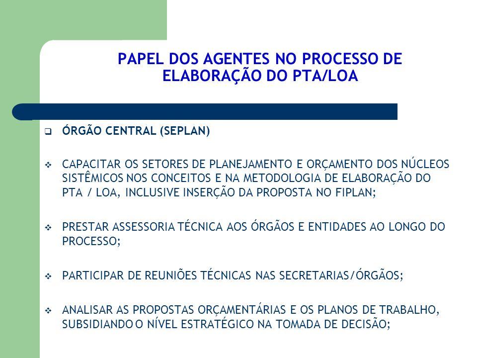 PAPEL DOS AGENTES NO PROCESSO DE ELABORAÇÃO DO PTA/LOA ÓRGÃO CENTRAL (SEPLAN) CAPACITAR OS SETORES DE PLANEJAMENTO E ORÇAMENTO DOS NÚCLEOS SISTÊMICOS