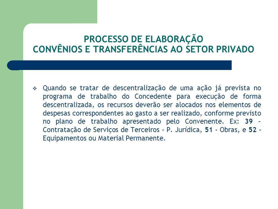 PROCESSO DE ELABORAÇÃO CONVÊNIOS E TRANSFERÊNCIAS AO SETOR PRIVADO Quando se tratar de descentralização de uma ação já prevista no programa de trabalh