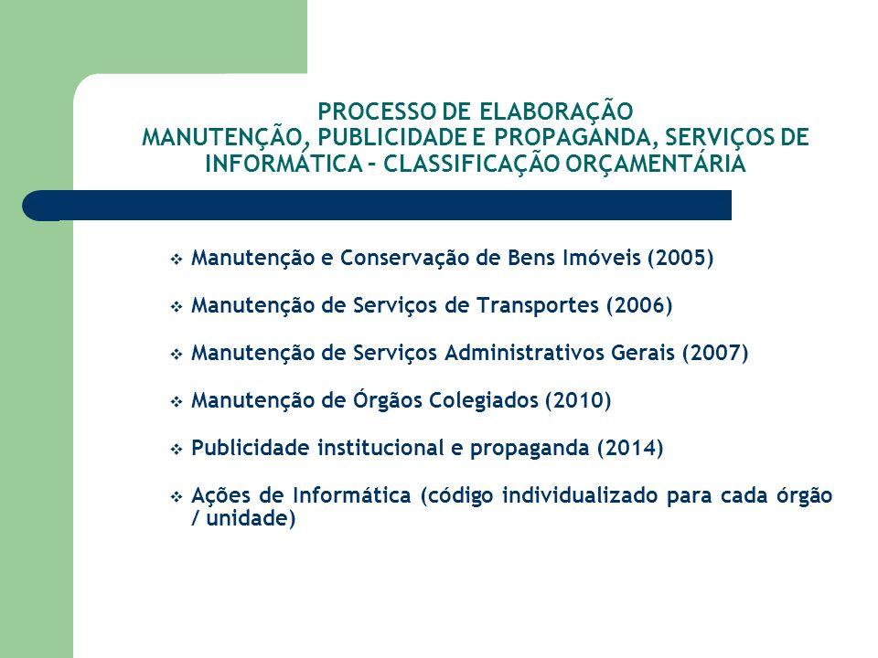 PROCESSO DE ELABORAÇÃO MANUTENÇÃO, PUBLICIDADE E PROPAGANDA, SERVIÇOS DE INFORMÁTICA – CLASSIFICAÇÃO ORÇAMENTÁRIA Manutenção e Conservação de Bens Imó