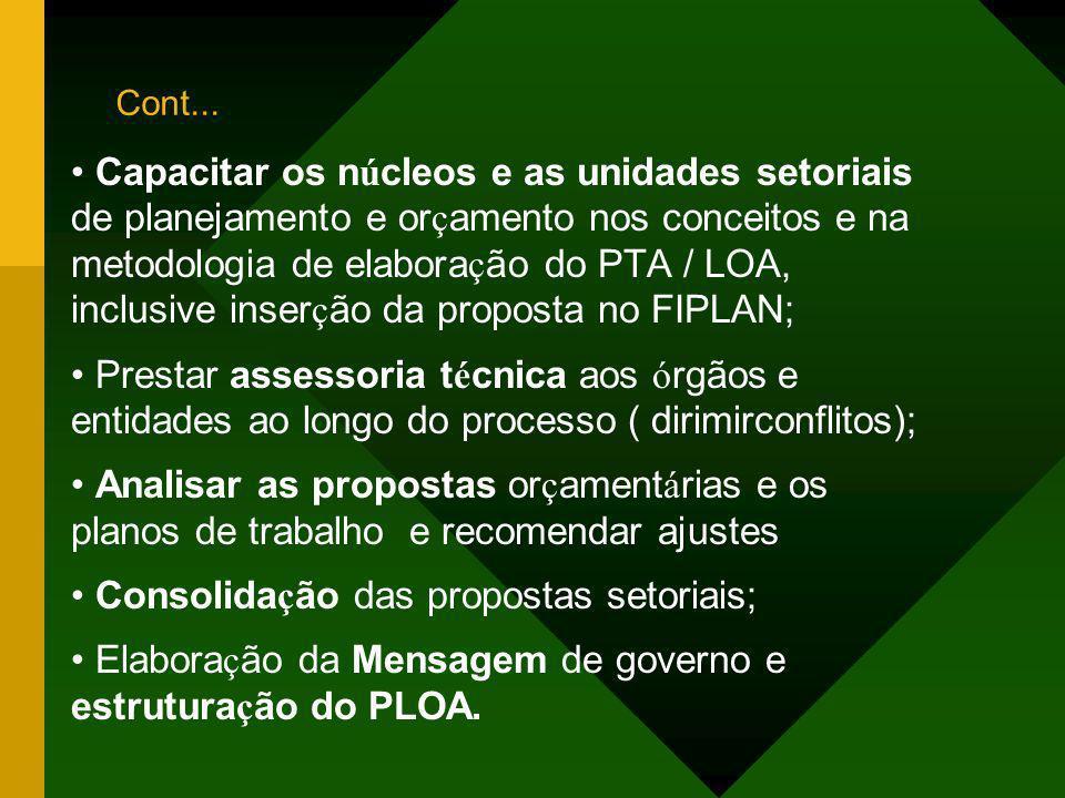 Capacitar os n ú cleos e as unidades setoriais de planejamento e or ç amento nos conceitos e na metodologia de elabora ç ão do PTA / LOA, inclusive in