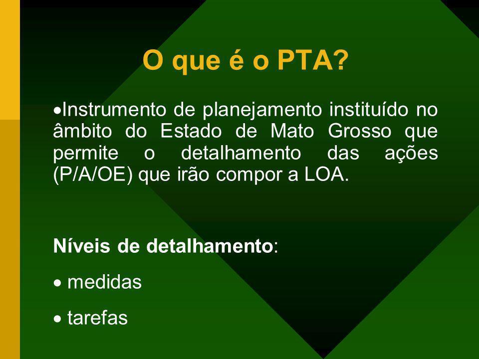 O que é o PTA? Instrumento de planejamento instituído no âmbito do Estado de Mato Grosso que permite o detalhamento das ações (P/A/OE) que irão compor