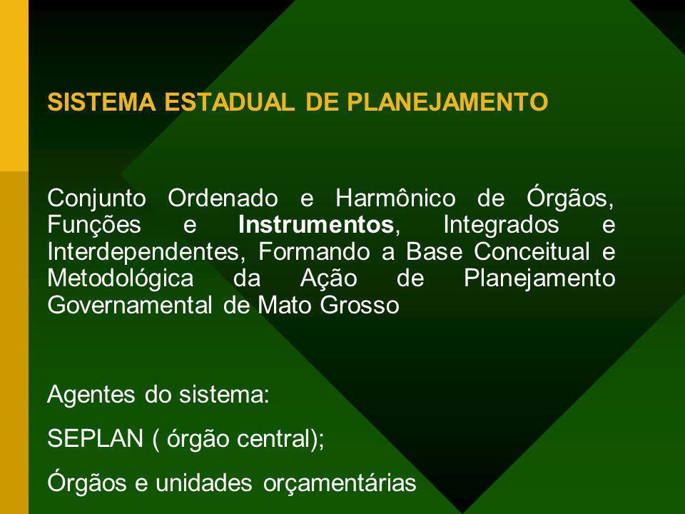 SISTEMA ESTADUAL DE PLANEJAMENTO Conjunto Ordenado e Harmônico de Órgãos, Funções e Instrumentos, Integrados e Interdependentes, Formando a Base Conce
